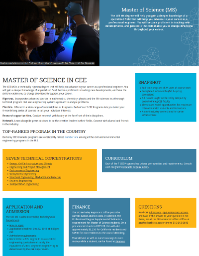 Masters of Science Promotion