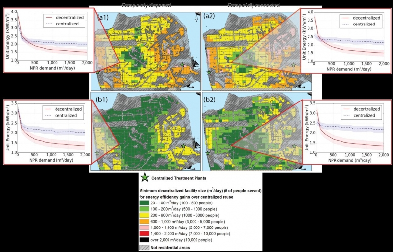 Non Potable Water Reuse In San Francisco Civil And